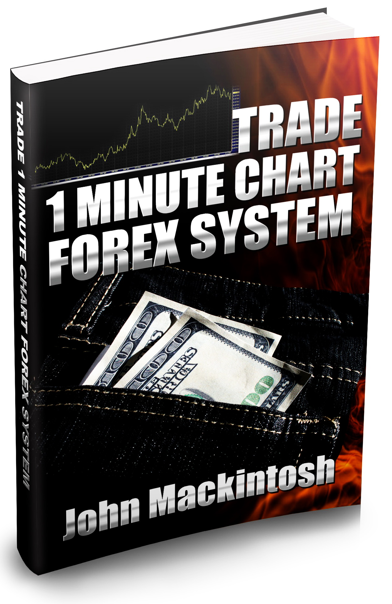 1 min chart forex trading